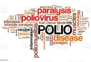Polio Days . . . Painful Memories